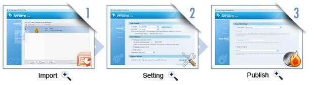 3 étapes pour convertir la présentation PowerPoint à DVD Movie / vidéo