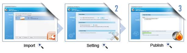 3 étapes pour convertir PowerPoint to Video